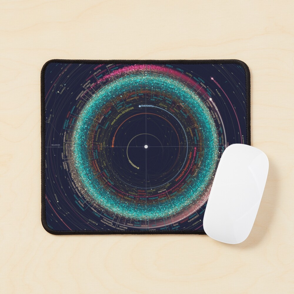 Asteroid Map of the Solar System Mouse Pad