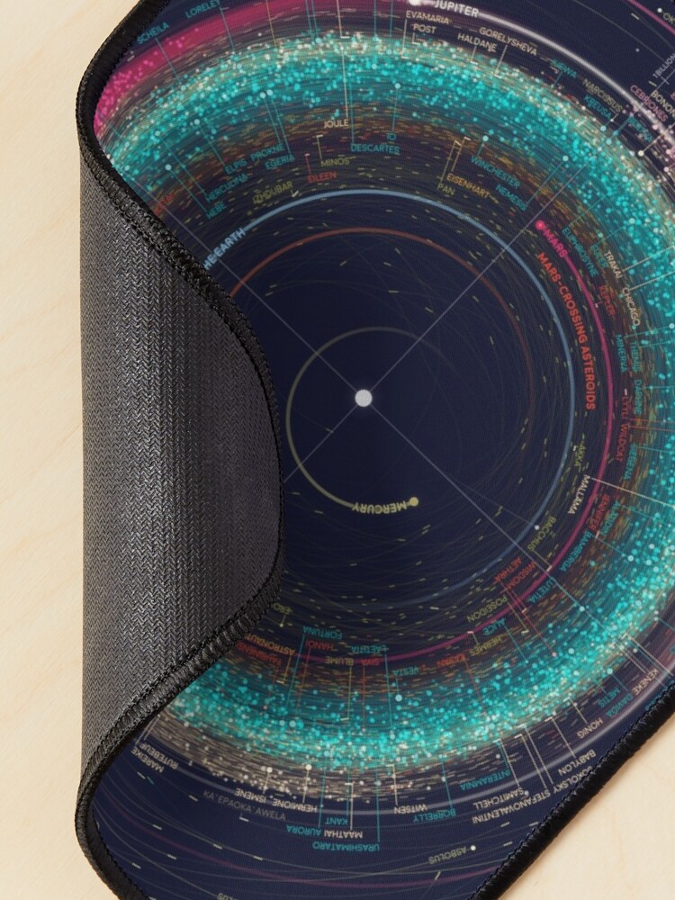 Alternate view of Asteroid Map of the Solar System Mouse Pad