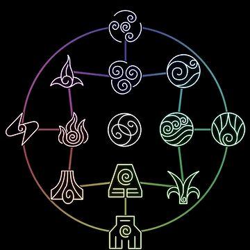 Avatar Symbols by kooliokatz