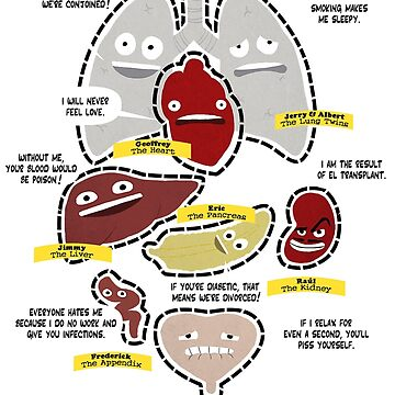 Know Your Organs by MrStrawberry