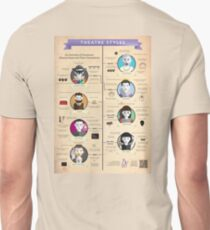 Theatre Styles Infographic Poster T-Shirt