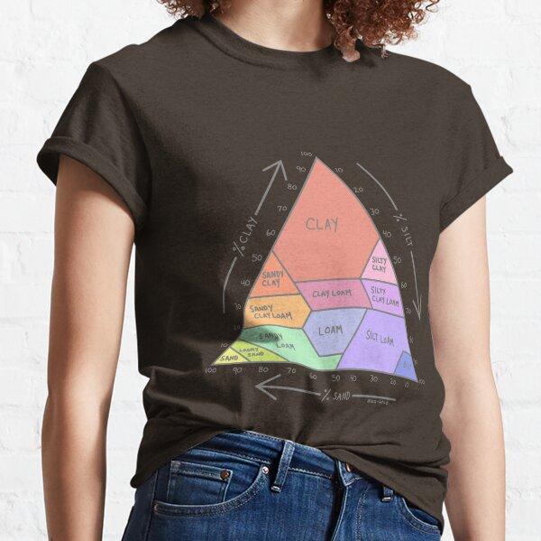 Soil Chart 1 Classic T-Shirt