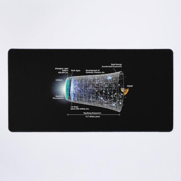 Shape of the universe Desk Mat