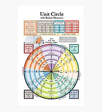 Unit Circle Photographic Print