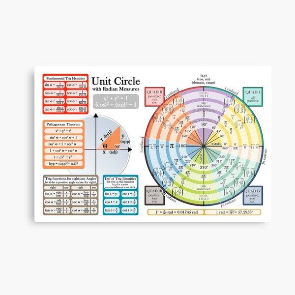 Unit Circle - Horizontal Version Metal Print