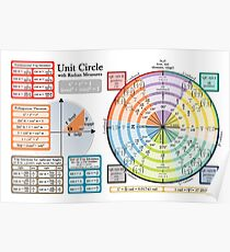 Unit Circle - Horizontal Version Poster