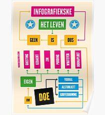 Het leven is geen infografiekske Poster
