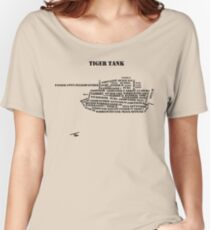German Tanks of WW2 Women's Relaxed Fit T-Shirt