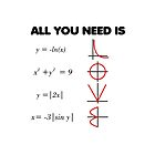 All you need is Love - Math theme by surface77