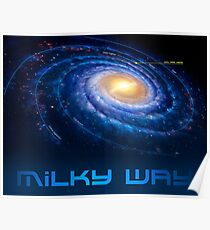 Milky Way - You Are Here - Version 3 Poster