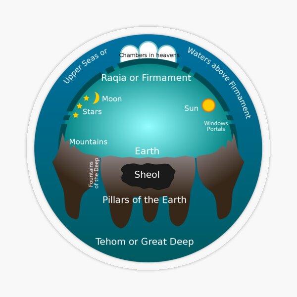 The Old Testament cosmos Transparent Sticker