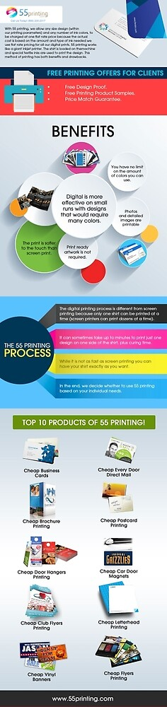 Cheap Brochure Printing by calvinsmiley31
