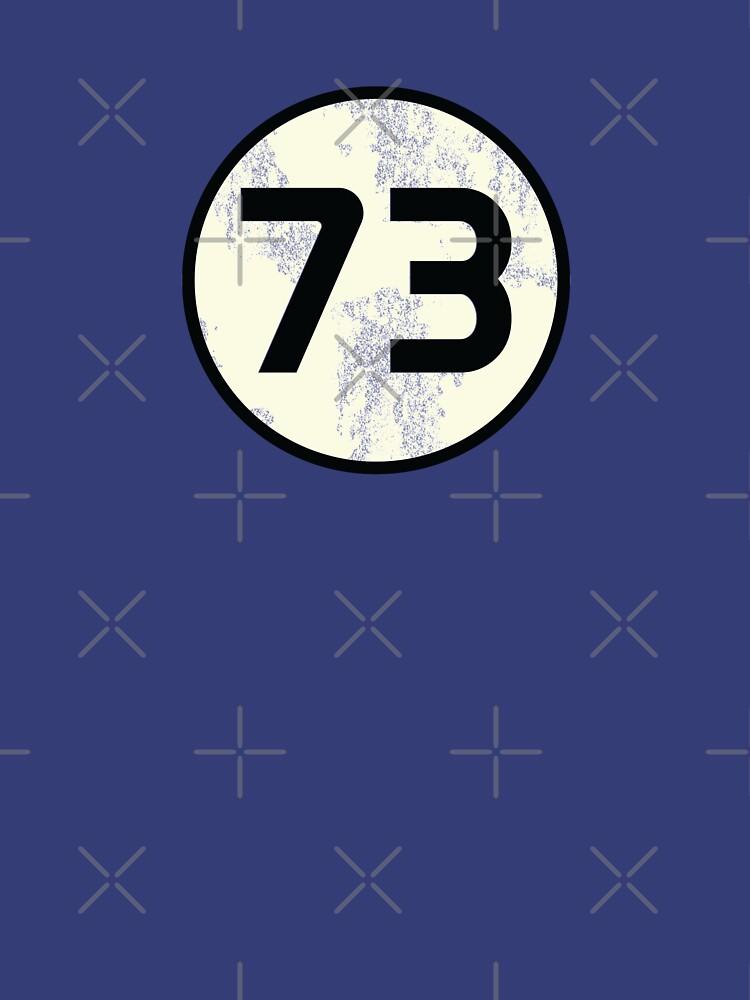 73 Sheldon Distressed by Purakushi
