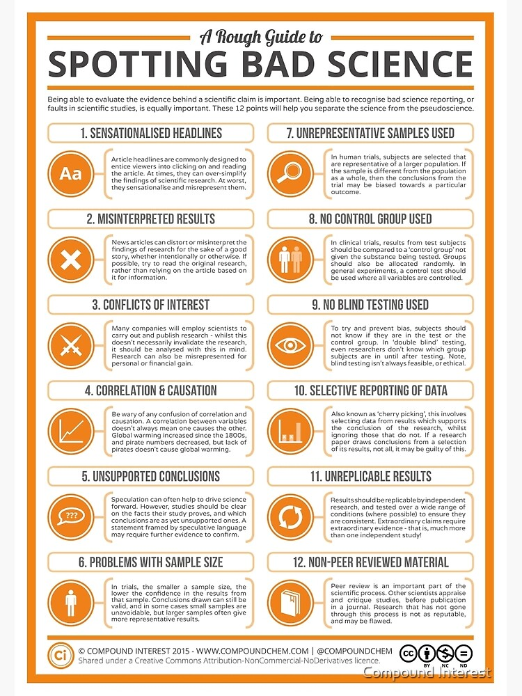 A Rough Guide to Spotting Bad Science by compoundchem