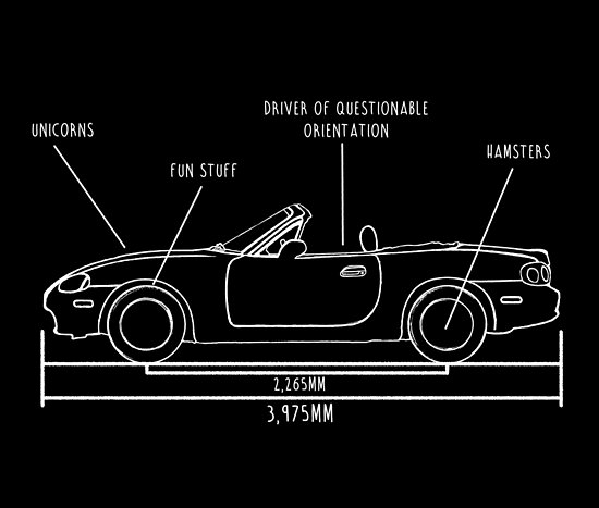 Nb Miata Blueprint Posters By Tanyarose Redbubble