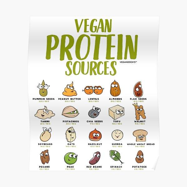 Vegane Proteinquellen Poster