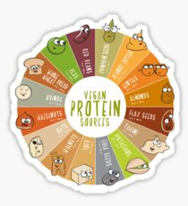 100% Vegan Protein Chart Sticker