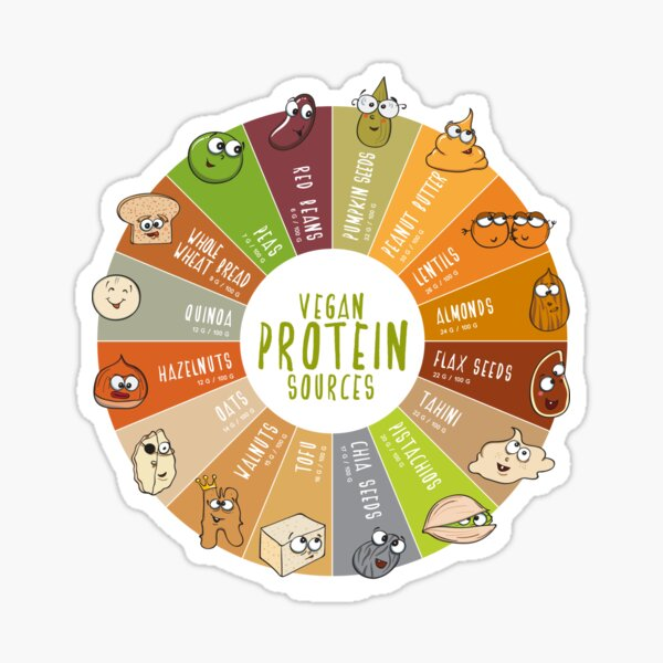 100% Vegan Protein Chart Sticker
