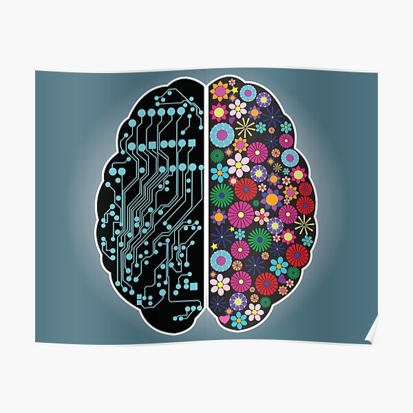 Left and right brain Poster