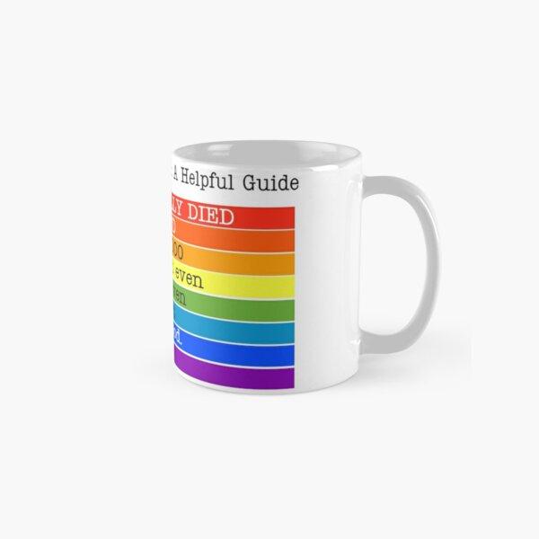 Fangirl DEFCON Levels Classic Mug