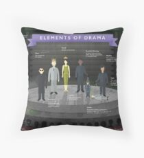 Elements of Drama Infographic Poster Throw Pillow