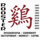 Years of The Chinese Zodiac Rooster by ChineseZodiac