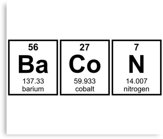 Bacon periodic table element symbols canvas prints by theshirtyurt bacon periodic table element symbols by theshirtyurt urtaz Images