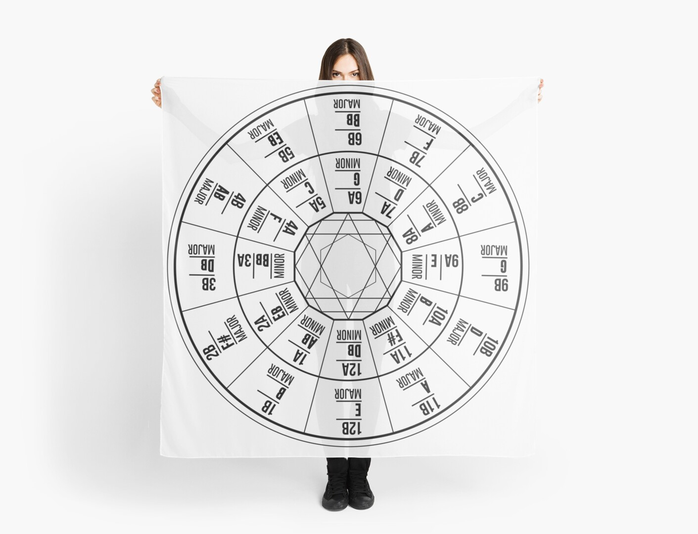 camelot wheel circle of fifths scarves by james moonie redbubble. Black Bedroom Furniture Sets. Home Design Ideas