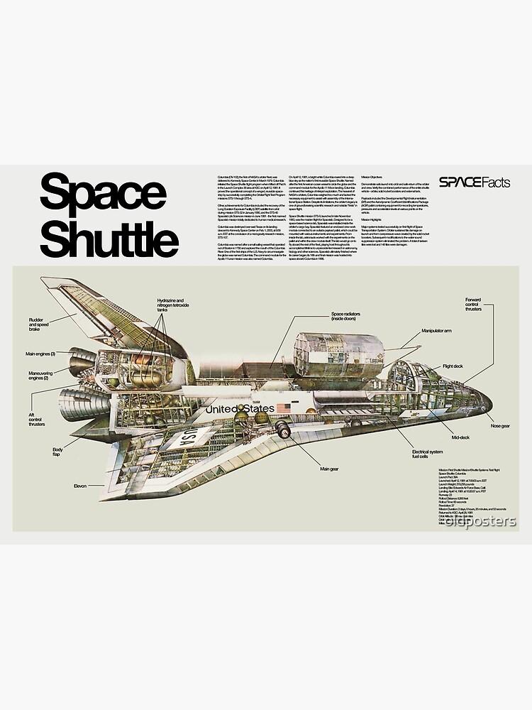 «Navette spatiale Columbia» par oldposters