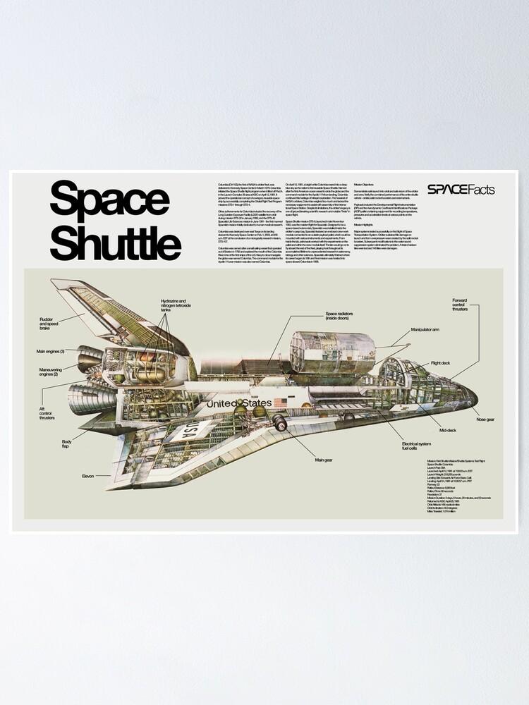 Poster ''Navette spatiale Columbia': autre vue