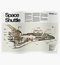 Raumfähre Columbia Poster