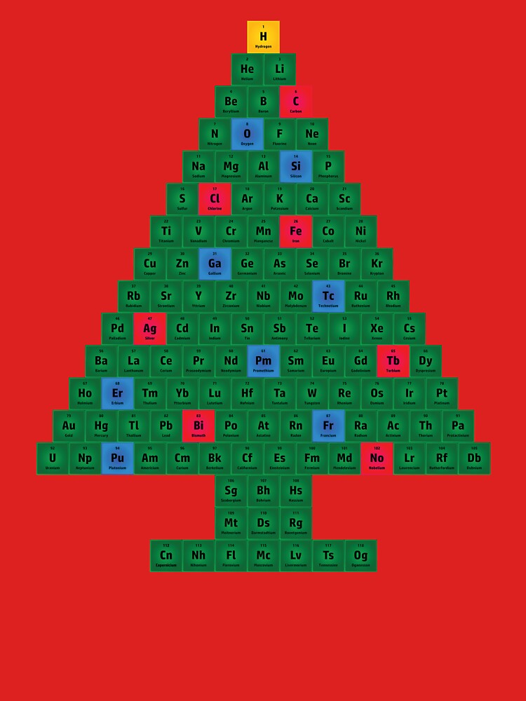 Chemistry Christmas Tree Periodic Table by sciencenotes