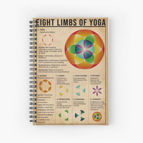 Eight limbs of yoga Spiral Notebook