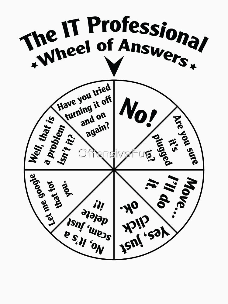 Das IT-Profi-Rad der Antworten. von OffensiveFun