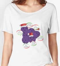 MEMBERBERRIES MEMBER CHRISTMAS| LIMITED eDITION 250 aVAILABLE  Women's Relaxed Fit T-Shirt