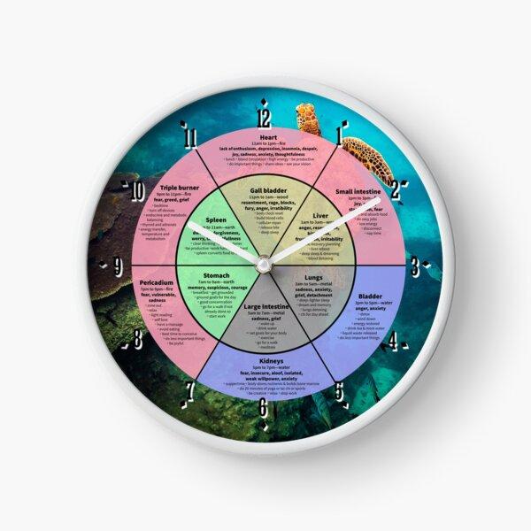 Chinese body clock 2 Clock