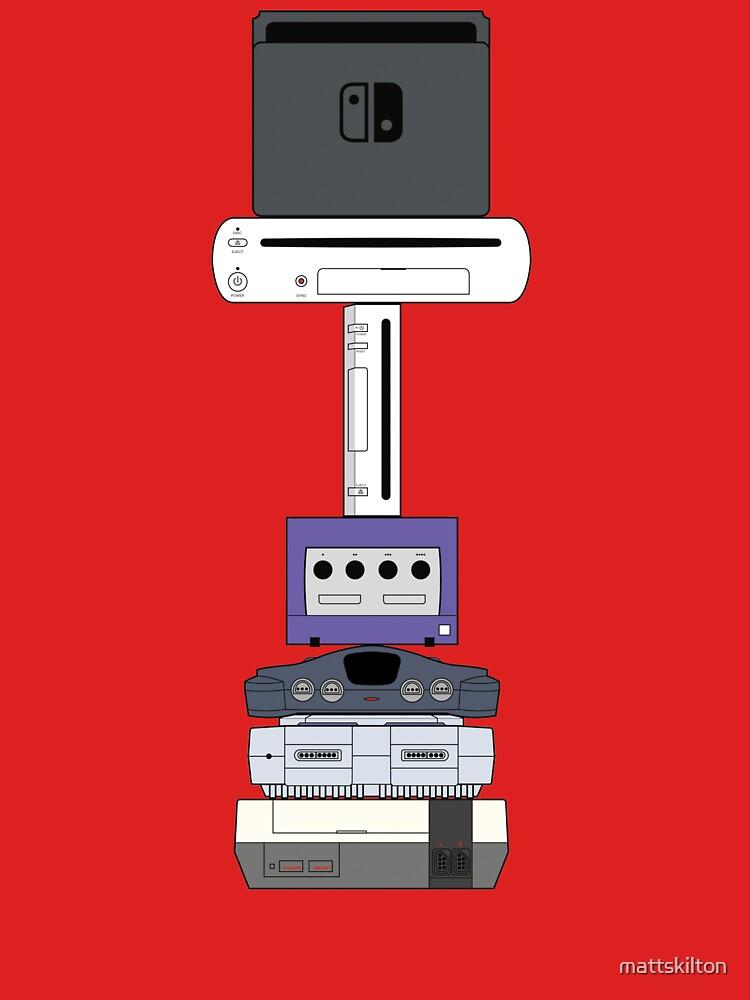 Consoles (US version) by mattskilton
