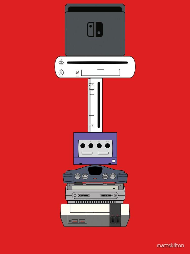 Consoles (PAL version) by mattskilton