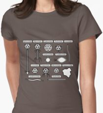 Bacteriophage families Women's Fitted T-Shirt