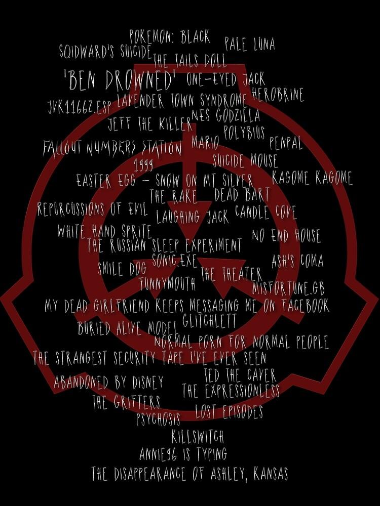 Creepypasta Greatest Hits by SuperSlytherin