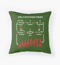 Ork Decishun Fingy Throw Pillow