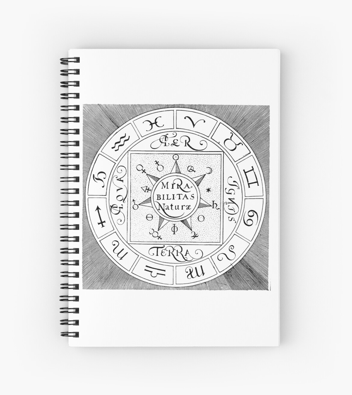 Medieval Alchemy Symbols Spiral Notebooks By Pixelchicken Redbubble