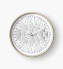 An Impedance Smith Chart (with no data plotted) Clock