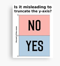Is it misleading to truncate the y-axis? Funny Chart Canvas Print