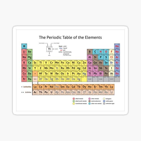 Sticker Tableau Periodique Des Elements Par Destinysagent Redbubble