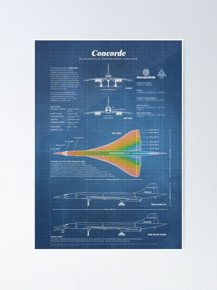 Alternate view of Concorde Supersonic Airliner Blueprint (light blue) Poster