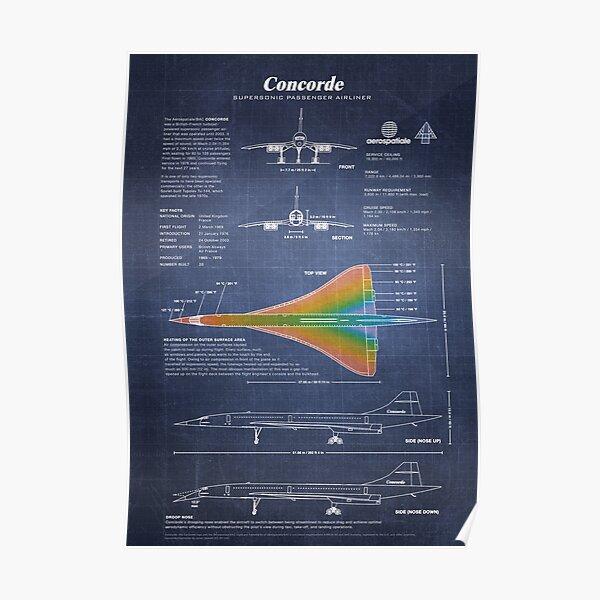 Concorde Supersonic Airliner Blueprint (dark blue) Poster