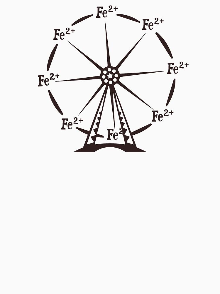 Ferrous Ferris Wheel by TheShirtYurt