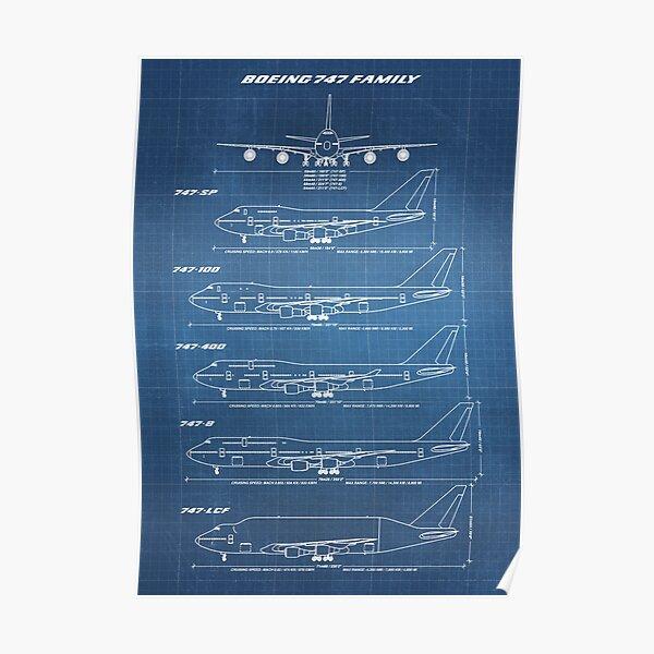 Boeing 747 Family Blueprint (light blue) Poster