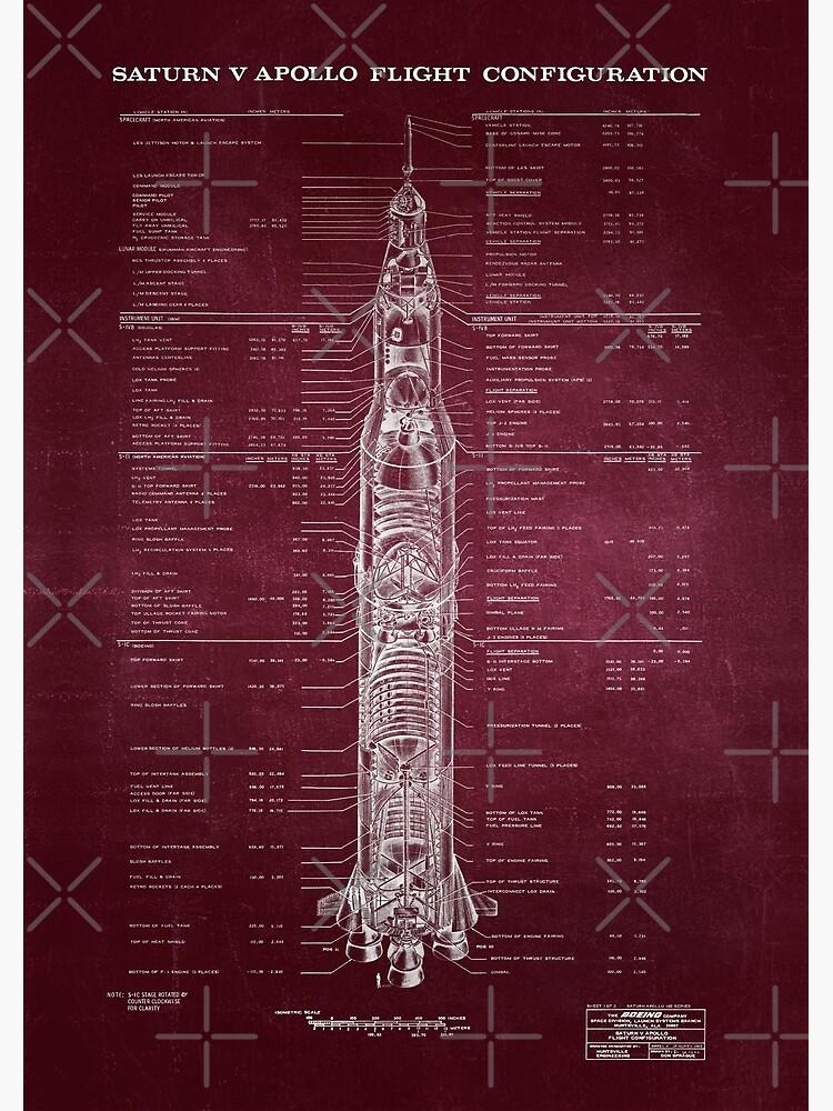Apollo Saturn V Blueprint in High Resolution (red) by RHorowitz